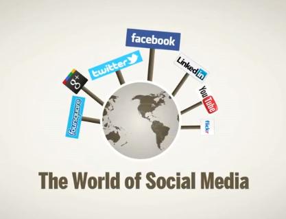hvad er sociale medier