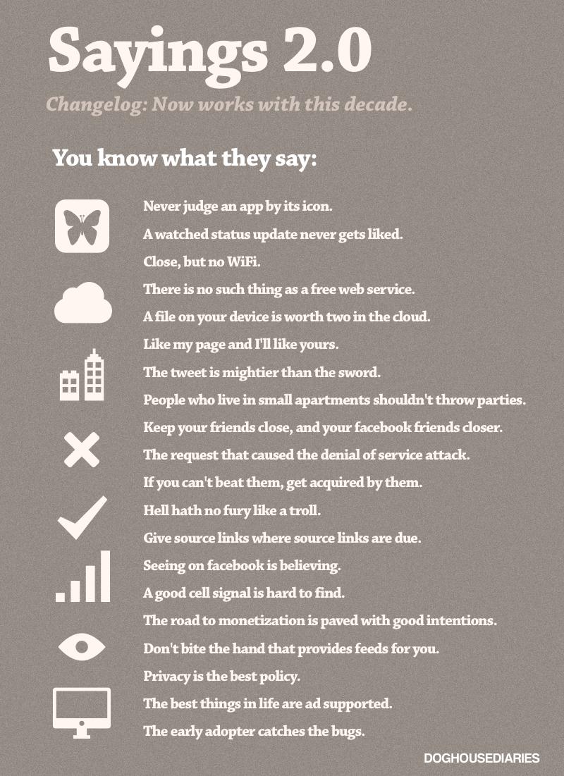 sayings 20