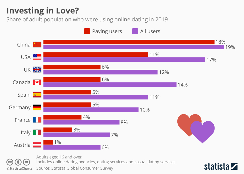 Online dating framg?ng procent. ?ppen relation dating service.